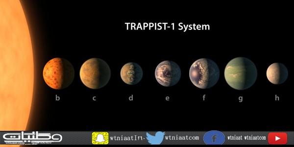 وكالة ناسا تكتشف سبعة كواكب جديدة شبيهه بالأرض