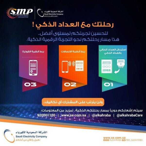 #السعودية_للكهرباء: تركيب العدادات الذكية يسير وفق الخطط الموضوعة