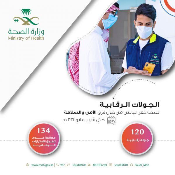 فرق الأمن والسلامة بصحة حفر الباطن ترصد 134 مخالفة للإجراءات الاحترازية