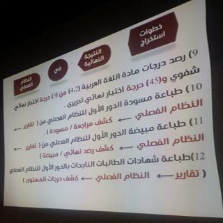 375 حاضرة باللقاء الأول لإدارة الاختبارات والقبول بجميع المراحل التعليمية بـ #تعليم_مكة