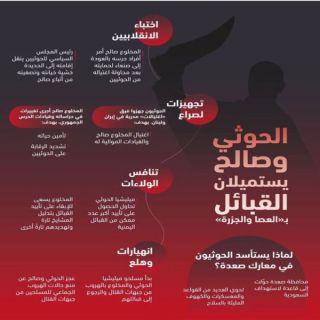 زيادة أختطاف مليشيا الحوثي لابناء القبائل يدفعها للإنشقاق