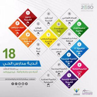 18 نادي حي بـ #الطائف تستقبل اكثر من خمسة آلاف طالب وطالبة