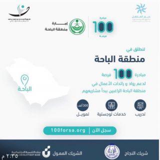 """مركز الابتكار وريادة الأعمال بجامعة الباحة بالتعاون مع صندوق """"ديم المناهل """" يجيز خمسة مشاريع ريادية"""