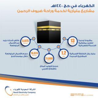 استنفار مئات المهندسين والفنيين السعوديين لضمان موثوقية الخدمة الكهربائية للحجاج في مكة والمدينة