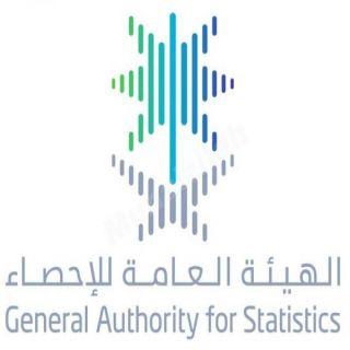 #هيئة_الإحصاء :إراتفاع نسبة المساكن إلى 62.08٪وانخفاض المستأجرة إلى 35.49٪