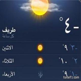 مُحافظة #طريف تُسجل 4 درجات مئوية تحت الصفر صباح اليوم